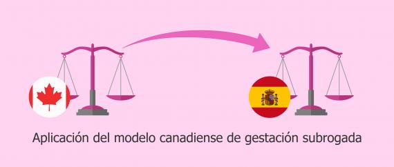 A Favor: Ciudadanos con la aplicación del modelo canadiense de gestación subrogada