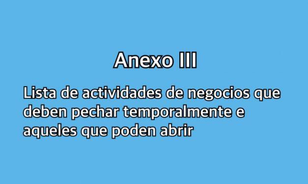 ANEXO III: Lista de actividades e negocios obrigados ó peche temporal e á apertura nos concellos máis afectados polas medidas da Xunta